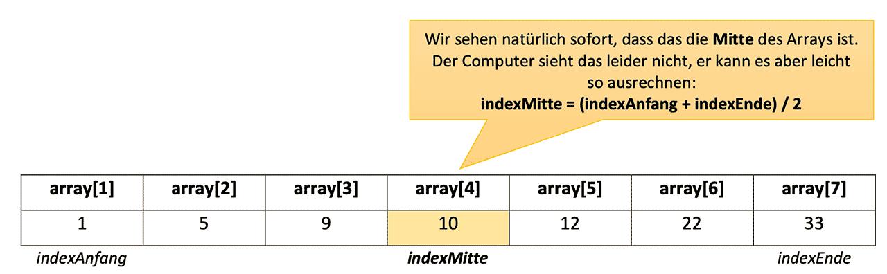 Array / Mitte
